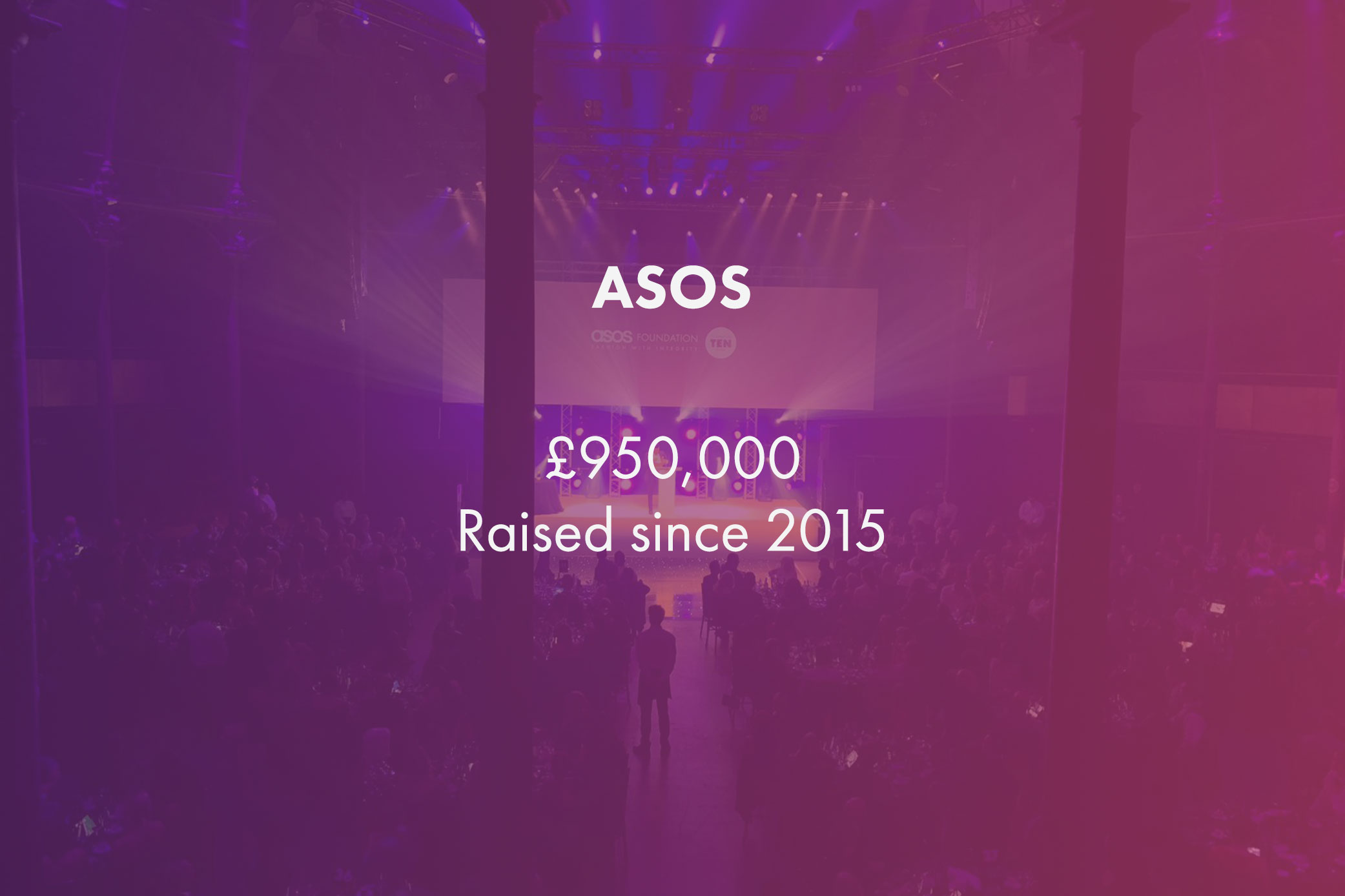 ASOS<br />£720,000<br />Raised since 2015